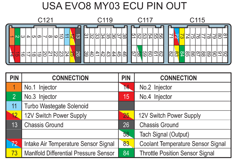 ECU 8 US AM mitsubishi ecu wiring diagram data wiring diagram blog